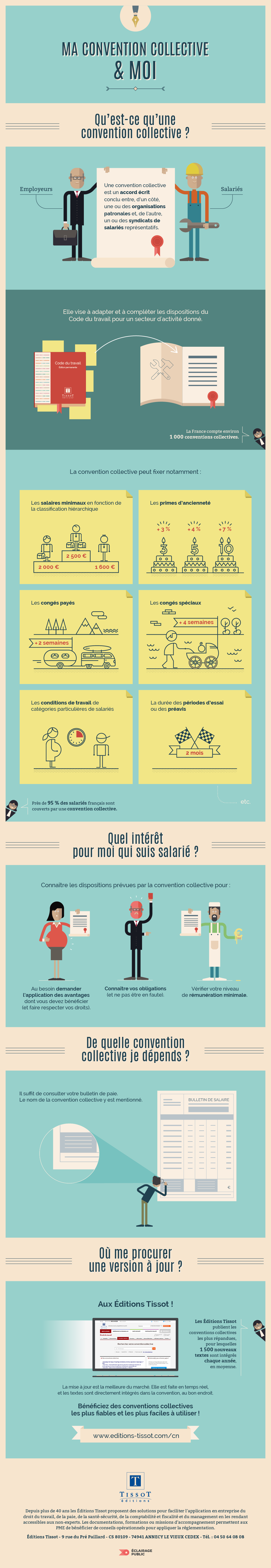 Infographie-convention-collective-TISSOT